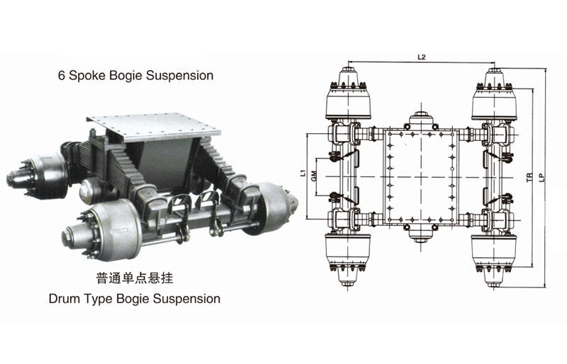 customized bogie truck source now for wholesale-1